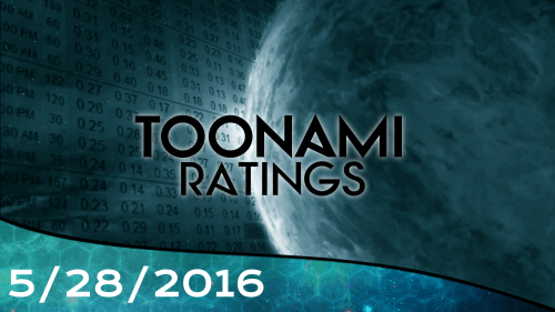 Ratings Card 5-28-2016