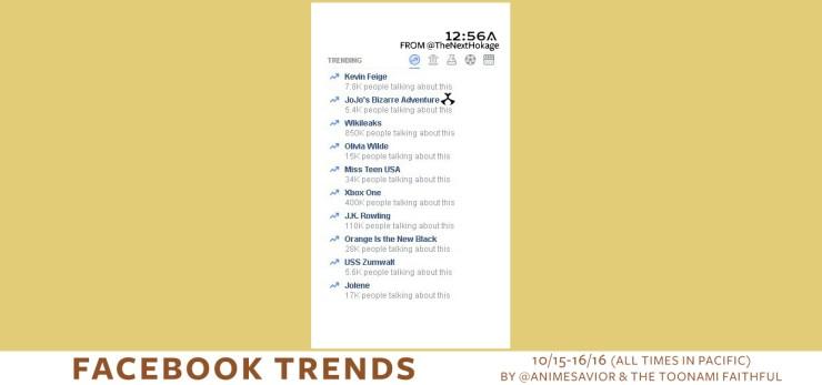 facebook-trends