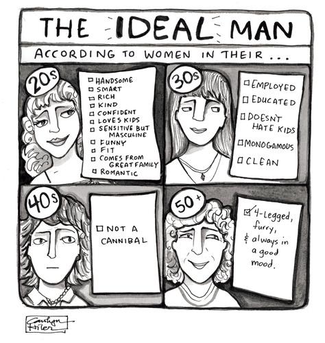 An Ideal Man