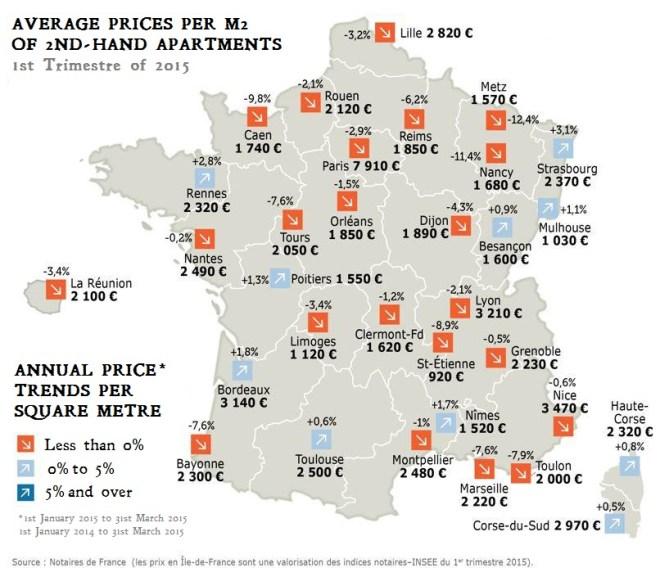 Property Map July 2015
