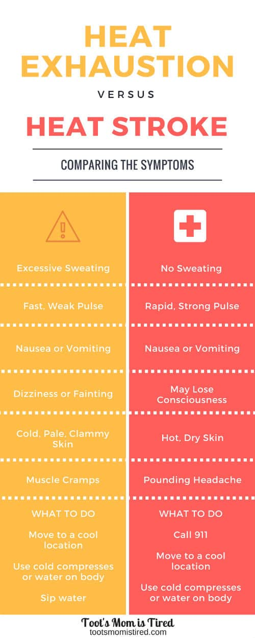 Heat Exhaustion vs Heat Stroke | How to prevent heat exhaustion and heat stroke this summer, prone to heat illness, heat sickness, heat stress, symptoms, what to do, prevention