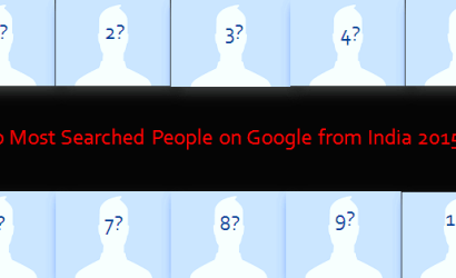 Top 10 Most Searched Peoples on Google from India 2015-2016