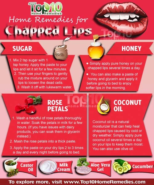 Cure For Dry Mouth At Night