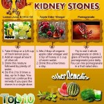 home remedies for kidney stones top 10 home remedieshome remedies kidney stones