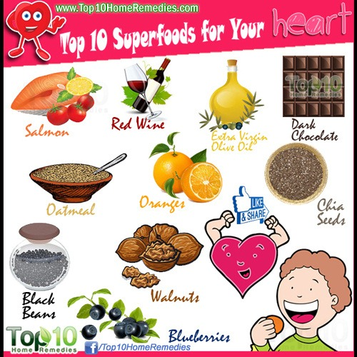 Superfoods for Heart