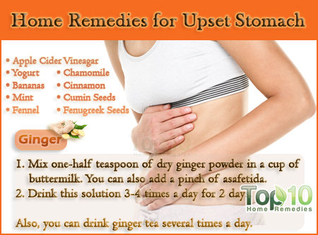 Home remedies for stomach cramps from gas how do i get ...