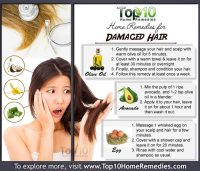 Home Remedies for Damaged Hair | Top 10 Home Remedies