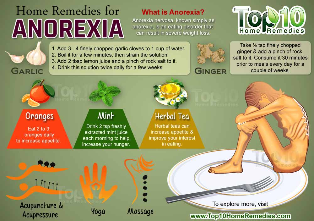 Home Remedies for Anorexia  Page 3 of 3  Top 10 Home