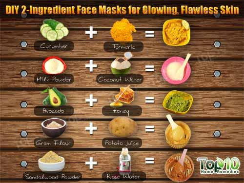 DIY 2-ingredient face masks for flawless skin
