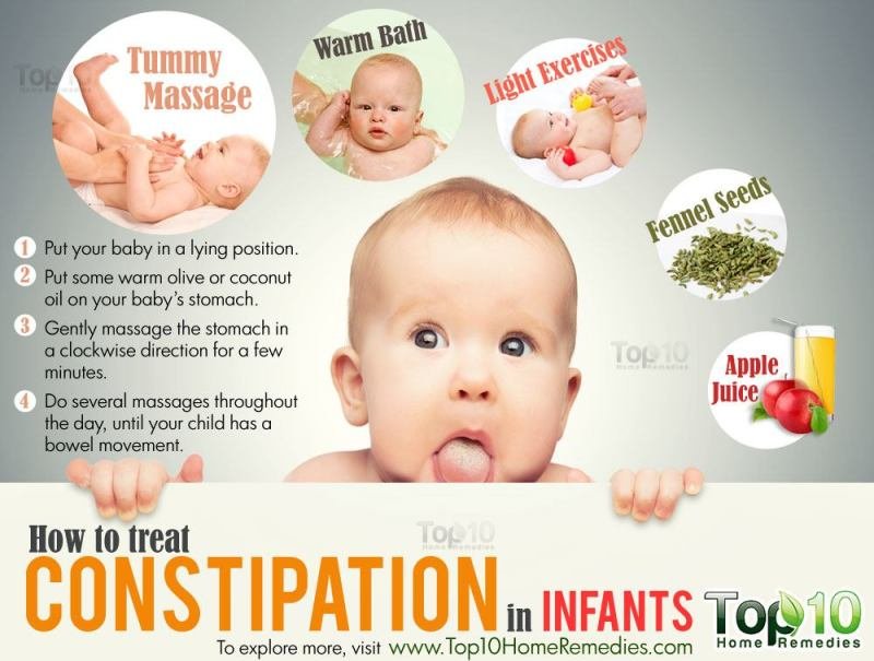 Natural Remedies To Cure Constipation In Babies
