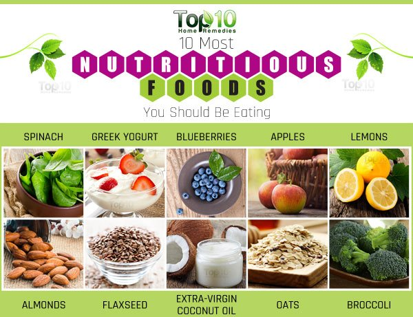 most nutritious foods you should be eating