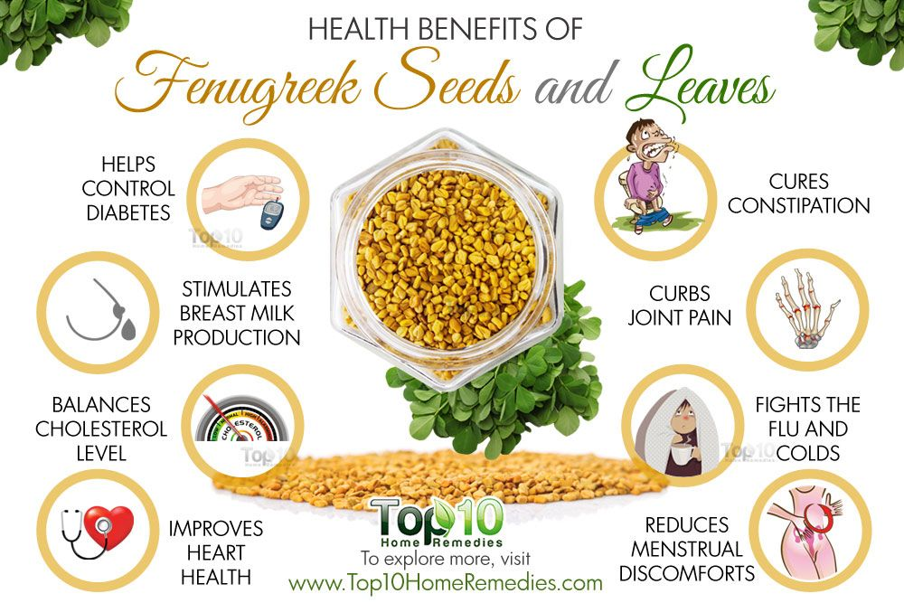 Image result for What is Fenugreek?