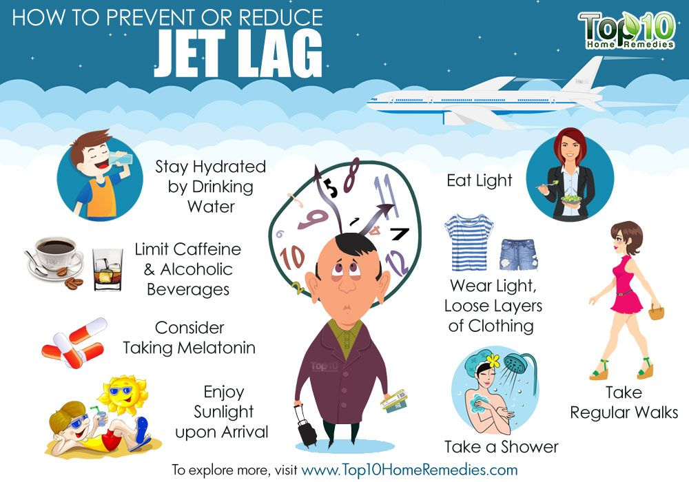 Image result for jet lag