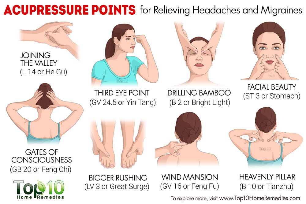 10 Acupressure Points for Relieving Headaches and ...
