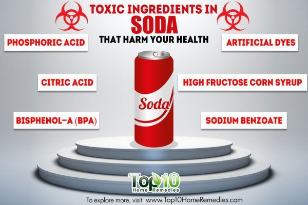 toxic ingredients in soda
