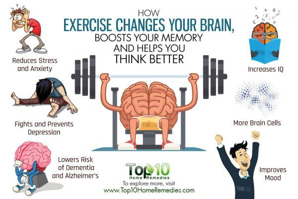 How Exercise Changes Your Brain. Boosts Your Memory and Helps You Think Better   Top 10 Home Remedies