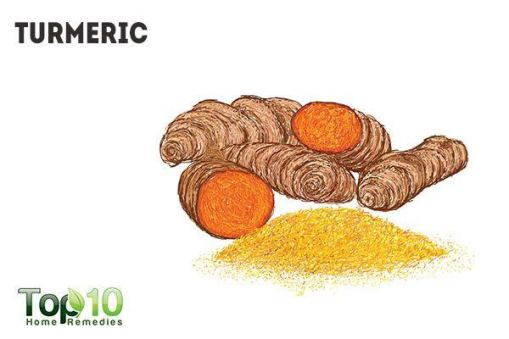 turmeric for mucocele