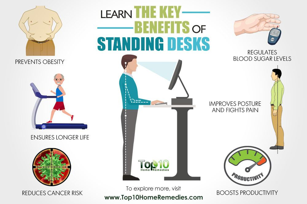 Standing Desks Benefits