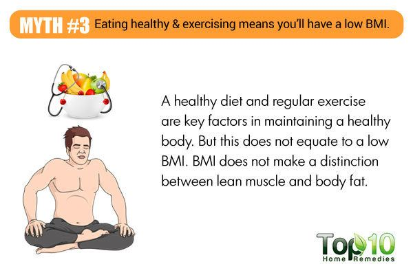 eating healthy doesn't ensure healthy BMI