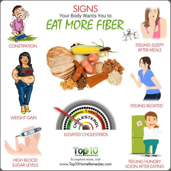 signs you need to eat more fiber