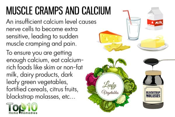 Muscle cramps and calcium
