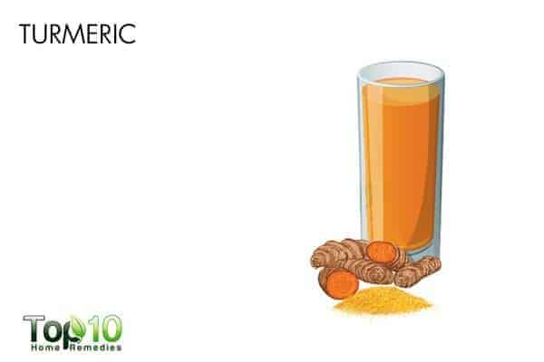 turmeric to relieve pain