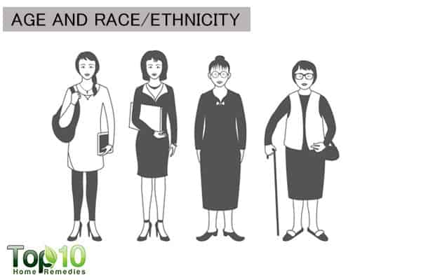age race ethnicity increase obesity risk