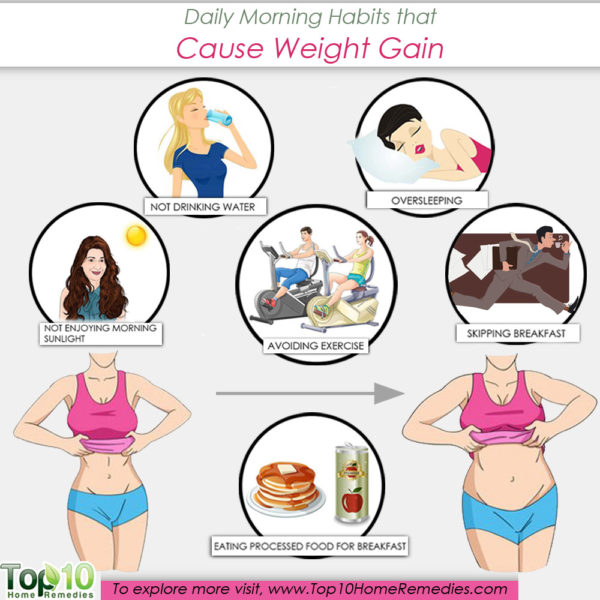 daily morning habits that cause weight gain