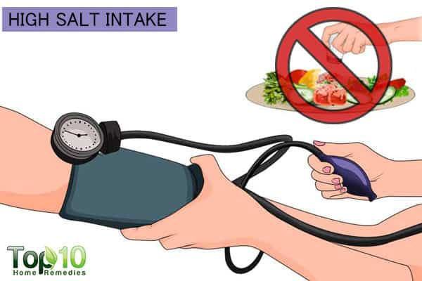 high salt intake increases blood pressure