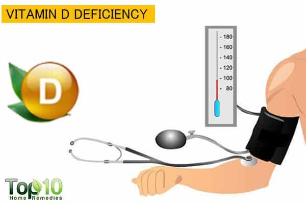 vitamin D deficiency increases high BP risk