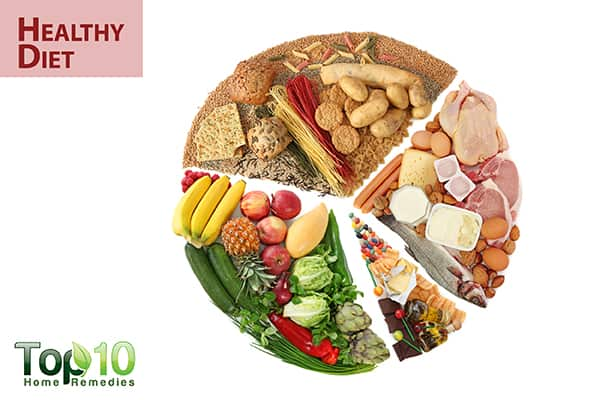 eat a healthy diet to treat wounds in diabetes