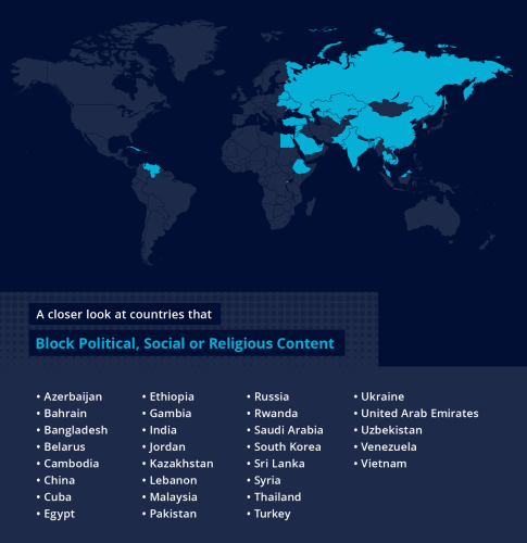Online Censorship Around the World