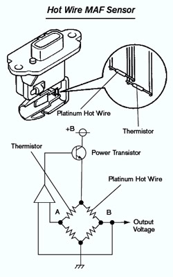 pioneer wiring diagram with Mass Air Flow Sensor Wiring Diagram on Kit Car Wiring Harness Diagram additionally Kfz Hu besides Mass Air Flow Sensor Wiring Diagram likewise Showthread likewise P 0900c1528007b0f8.