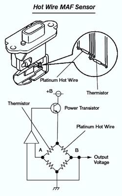 lexus 02 sensor location diagram 2003 ford mustang radio wiring maf for 07 navigator great installation of toyota 4runner highlander mass air flow cleaning rh top4runners com