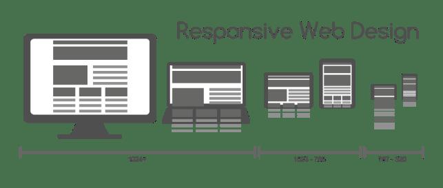 Web Design Los angeles | Topco Internet Marketing