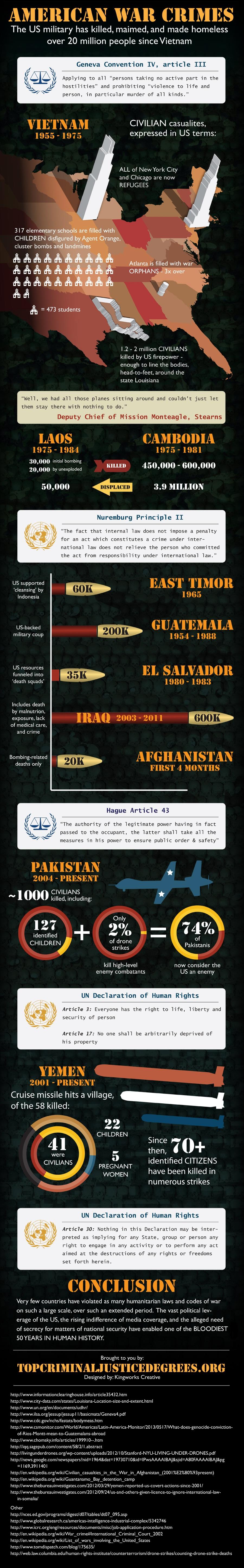 American War Crimes