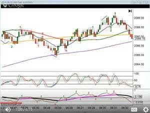 Trend-Trading-Stocks
