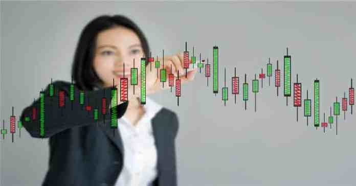 stock market trading: triple top chart pattern
