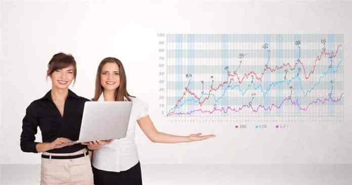 RSI Indicator Trading Strategy