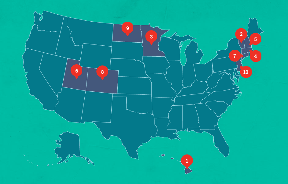 The 10 Healthiest States In America