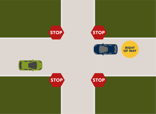 small resolution of first come first served driver has right of way