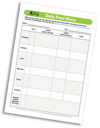How to keep a Food Diary