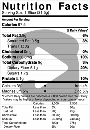 Sample Nutrition Label