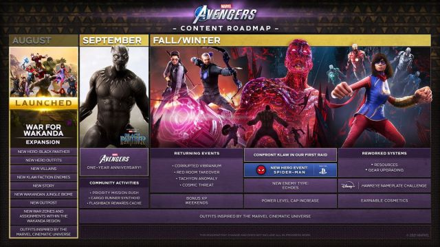 Hoja de ruta de Marvel's Avengers 2021