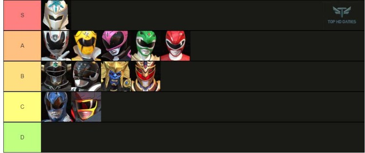 Power Rangers Battle for the Grid Game Tier List Pc Free