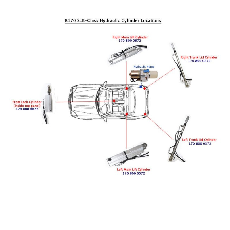 Mercedes R170 SLK Front Lock Rebuilt Cylinder