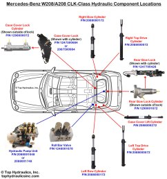 clk convertible top problem solving common electrical and hydraulic 2012 nissan rogue fuse diagram clk convertible [ 937 x 1000 Pixel ]