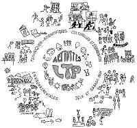 Bubble diagram of Techniques d'animation loisirs