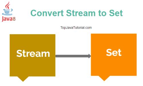 convert stream to set