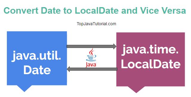 convert date to localdate